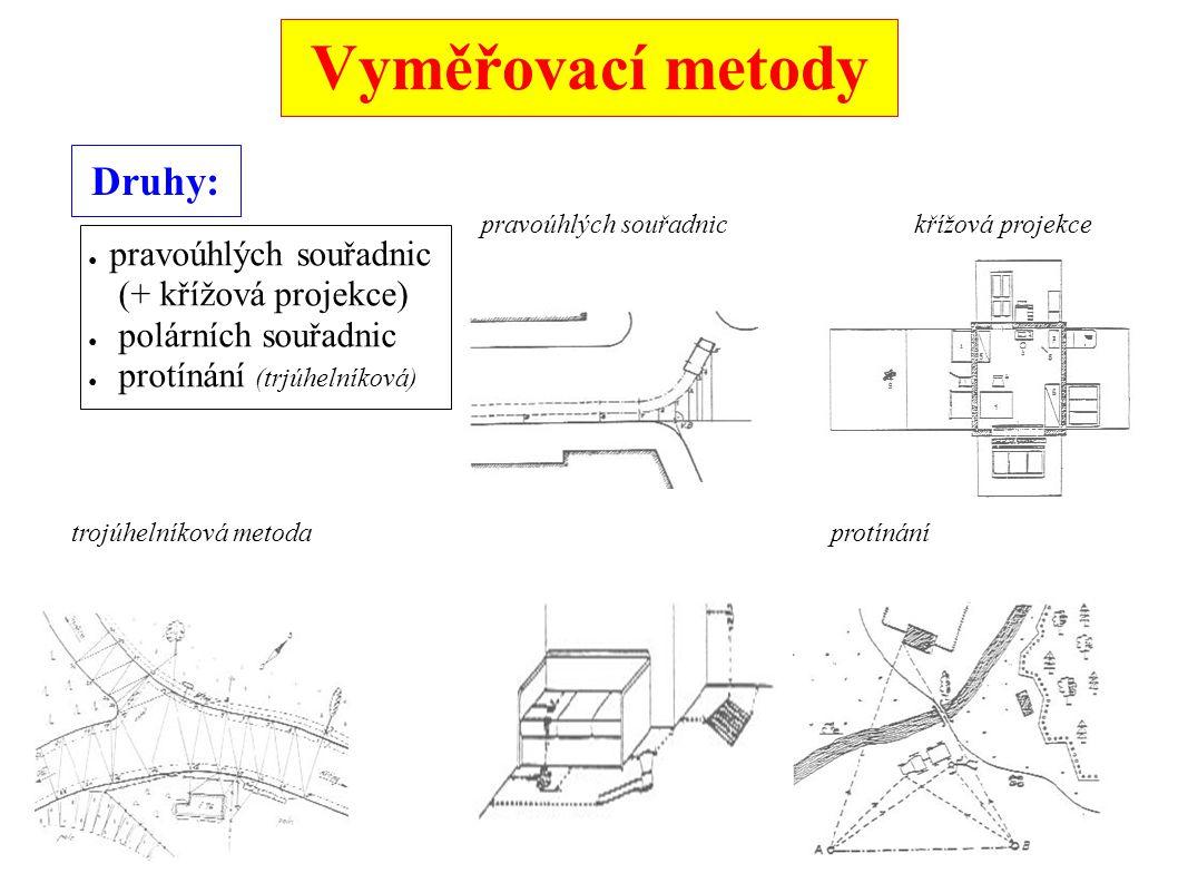 Vyměřovací metody Druhy: ● pravoúhlých souřadnic (+ křížová projekce) ● polárních souřadnic ● protínání (trjúhelníková) pravoúhlých souřadnickřížová p