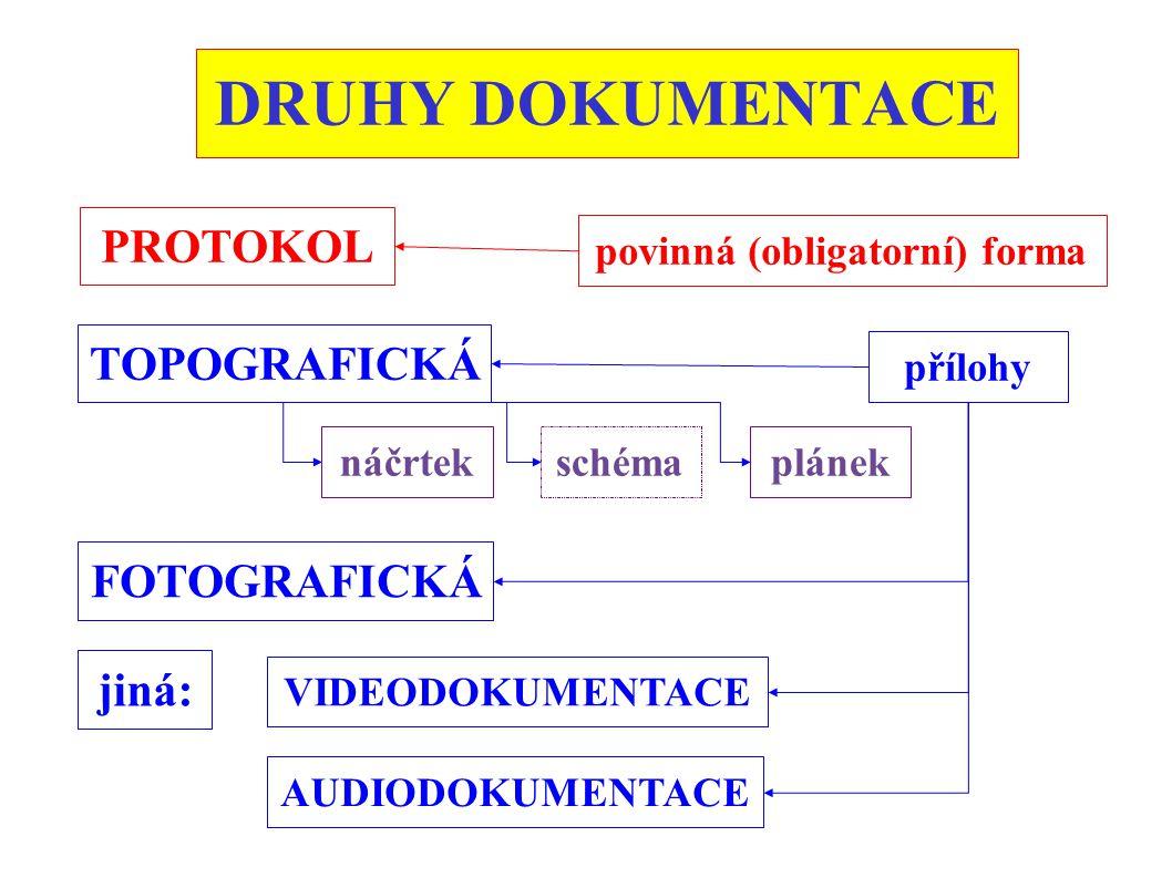 DRUHY DOKUMENTACE FOTOGRAFICKÁ TOPOGRAFICKÁ jiná: PROTOKOL VIDEODOKUMENTACE AUDIODOKUMENTACE povinná (obligatorní) forma přílohy schémapláneknáčrtek