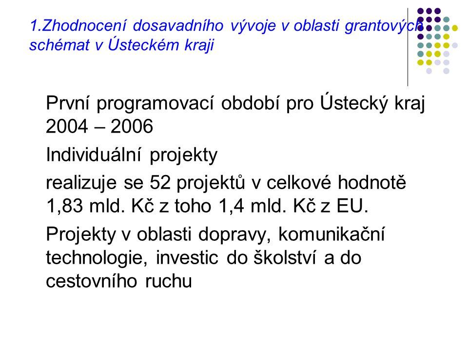 1.Zhodnocení dosavadního vývoje v oblasti grantových schémat v Ústeckém kraji První programovací období pro Ústecký kraj 2004 – 2006 Individuální proj