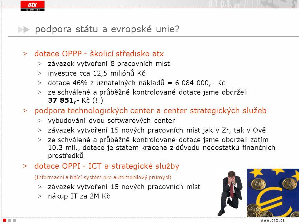 podpora státu a evropské unie? > dotace OPPP - školicí středisko atx > závazek vytvoření 8 pracovních míst > investice cca 12,5 miliónů Kč > dotace 46
