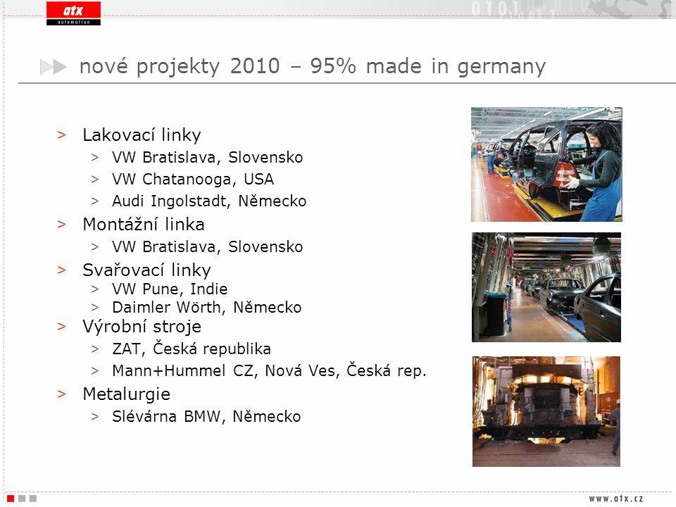 nové projekty 2010 – 95% made in germany > Lakovací linky > VW Bratislava, Slovensko > VW Chatanooga, USA > Audi Ingolstadt, Německo > Montážní linka