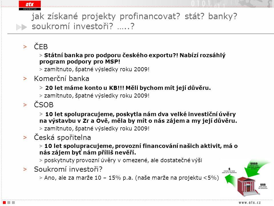 jak získané projekty profinancovat? stát? banky? soukromí investoři? …..? > ČEB > Státní banka pro podporu českého exportu?! Nabízí rozsáhlý program p