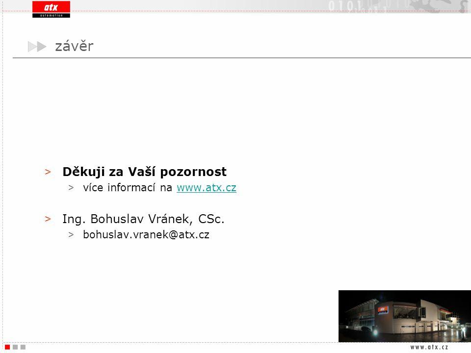 závěr > Děkuji za Vaší pozornost > více informací na www.atx.czwww.atx.cz > Ing. Bohuslav Vránek, CSc. > bohuslav.vranek@atx.cz