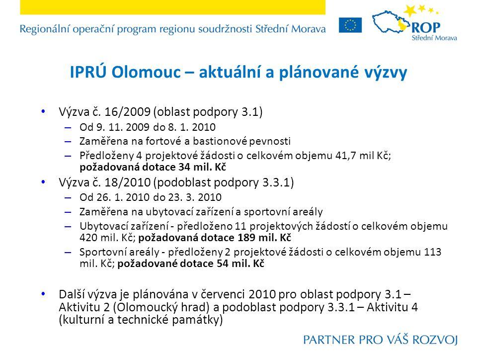 IPRÚ Olomouc – hlavní monitorovací indikátory Počet nově vybudovaných a modernizovaných lůžek – 300 dle schválených projektů Zvýšení počtu návštěvníků turistické oblasti – o 5 % dle IPRÚ Olomouc Počet nově vytvořených pracovních míst – 40 dle schválených projektů
