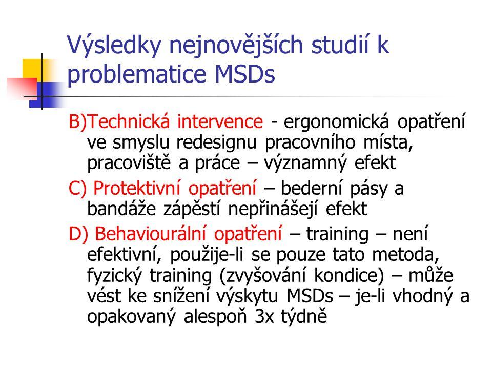 Výsledky nejnovějších studií k problematice MSDs B)Technická intervence - ergonomická opatření ve smyslu redesignu pracovního místa, pracoviště a práce – významný efekt C) Protektivní opatření – bederní pásy a bandáže zápěstí nepřinášejí efekt D) Behaviourální opatření – training – není efektivní, použije-li se pouze tato metoda, fyzický training (zvyšování kondice) – může vést ke snížení výskytu MSDs – je-li vhodný a opakovaný alespoň 3x týdně