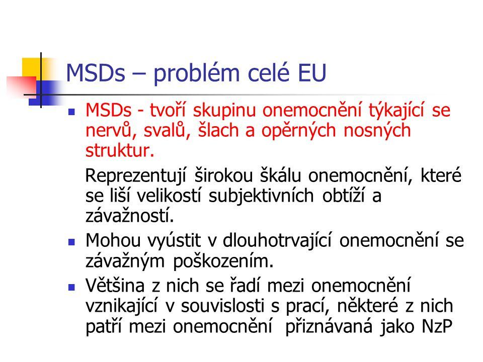 MSDs – problém celé EU MSDs - tvoří skupinu onemocnění týkající se nervů, svalů, šlach a opěrných nosných struktur. Reprezentují širokou škálu onemocn