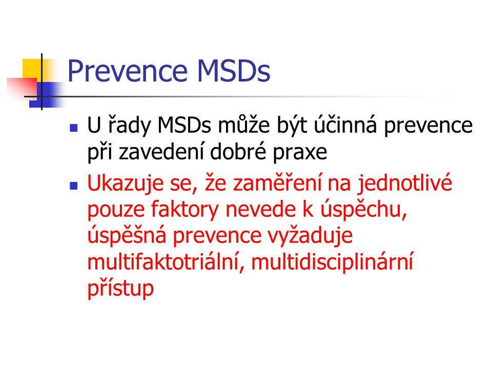 Prevence MSDs U řady MSDs může být účinná prevence při zavedení dobré praxe Ukazuje se, že zaměření na jednotlivé pouze faktory nevede k úspěchu, úspěšná prevence vyžaduje multifaktotriální, multidisciplinární přístup