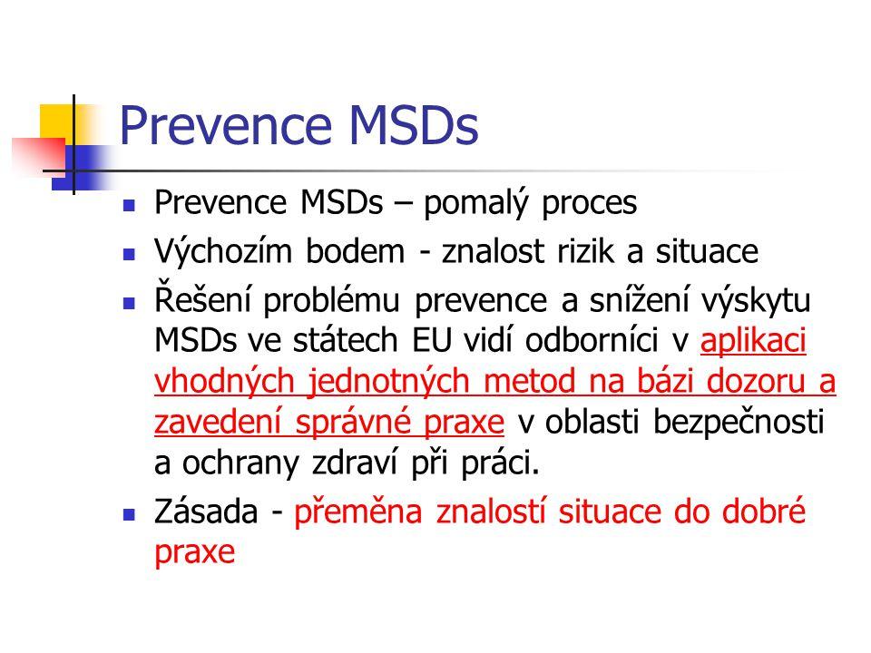 Prevence MSDs Prevence MSDs – pomalý proces Výchozím bodem - znalost rizik a situace Řešení problému prevence a snížení výskytu MSDs ve státech EU vidí odborníci v aplikaci vhodných jednotných metod na bázi dozoru a zavedení správné praxe v oblasti bezpečnosti a ochrany zdraví při práci.