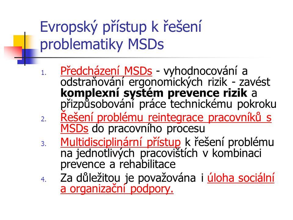 Evropský přístup k řešení problematiky MSDs 1. Předcházení MSDs - vyhodnocování a odstraňování ergonomických rizik - zavést komplexní systém prevence