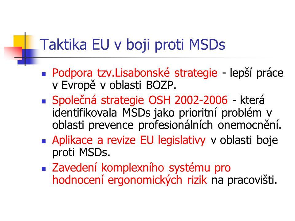 Taktika EU v boji proti MSDs Podpora tzv.Lisabonské strategie - lepší práce v Evropě v oblasti BOZP. Společná strategie OSH 2002-2006 - která identifi