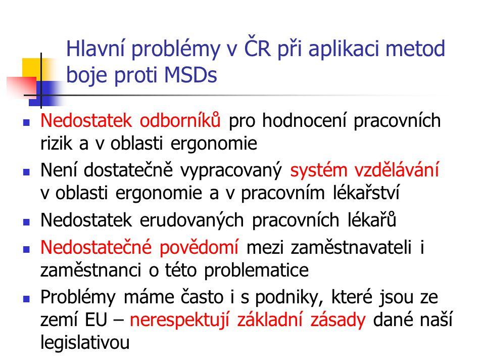 Hlavní problémy v ČR při aplikaci metod boje proti MSDs Nedostatek odborníků pro hodnocení pracovních rizik a v oblasti ergonomie Není dostatečně vypracovaný systém vzdělávání v oblasti ergonomie a v pracovním lékařství Nedostatek erudovaných pracovních lékařů Nedostatečné povědomí mezi zaměstnavateli i zaměstnanci o této problematice Problémy máme často i s podniky, které jsou ze zemí EU – nerespektují základní zásady dané naší legislativou