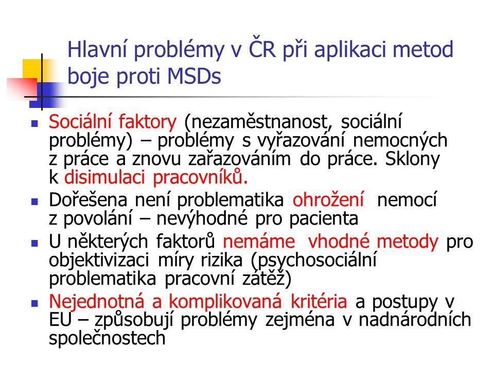 Hlavní problémy v ČR při aplikaci metod boje proti MSDs Sociální faktory (nezaměstnanost, sociální problémy) – problémy s vyřazování nemocných z práce a znovu zařazováním do práce.