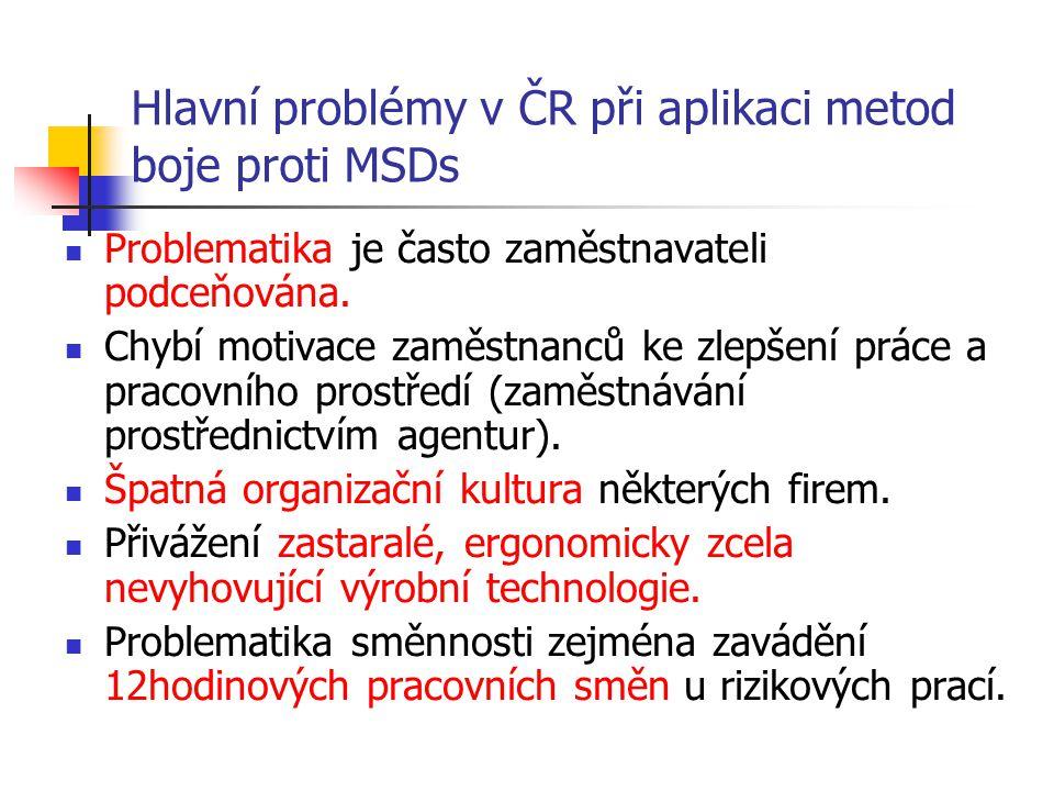 Hlavní problémy v ČR při aplikaci metod boje proti MSDs Problematika je často zaměstnavateli podceňována. Chybí motivace zaměstnanců ke zlepšení práce