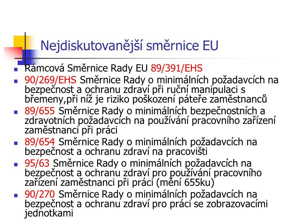 Nejdiskutovanější směrnice EU Rámcová Směrnice Rady EU 89/391/EHS 90/269/EHS Směrnice Rady o minimálních požadavcích na bezpečnost a ochranu zdraví při ruční manipulaci s břemeny,při níž je riziko poškození páteře zaměstnanců 89/655 Směrnice Rady o minimálních bezpečnostních a zdravotních požadavcích na používání pracovního zařízení zaměstnanci při práci 89/654 Směrnice Rady o minimálních požadavcích na bezpečnost a ochranu zdraví na pracovišti 95/63 Směrnice Rady o minimálních požadavcích na bezpečnost a ochranu zdraví pro používání pracovního zařízení zaměstnanci při práci (mění 655ku) 90/270 Směrnice Rady o minimálních požadavcích na bezpečnost a ochranu zdraví pro práci se zobrazovacími jednotkami