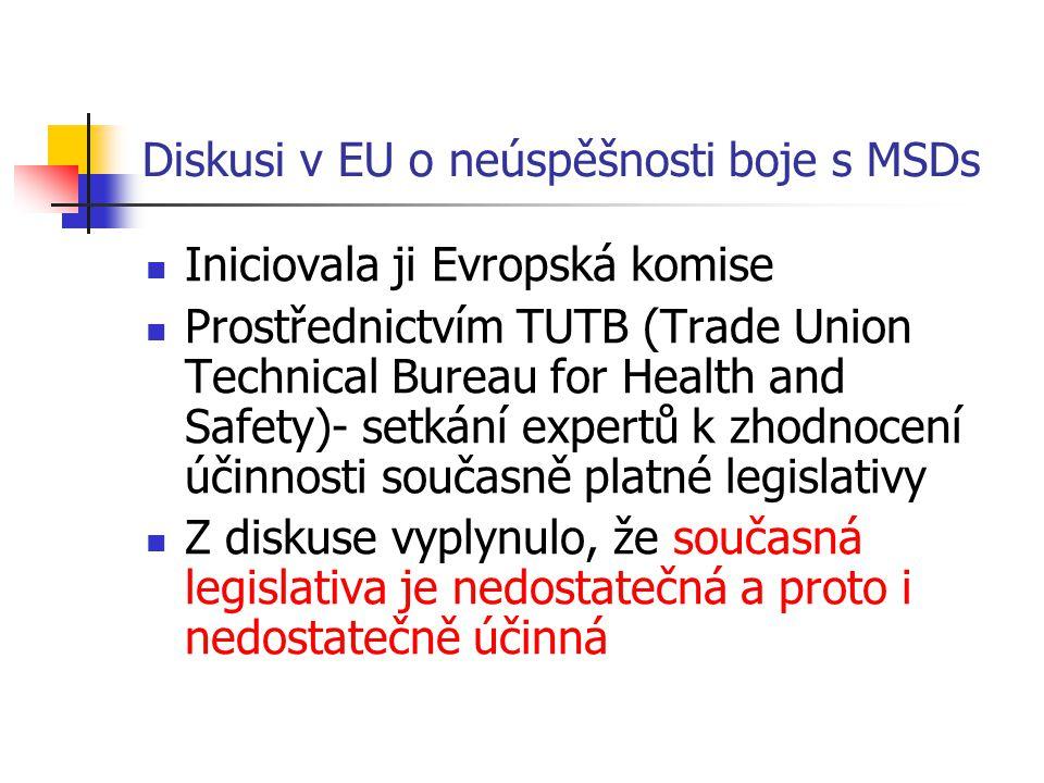 Diskusi v EU o neúspěšnosti boje s MSDs Iniciovala ji Evropská komise Prostřednictvím TUTB (Trade Union Technical Bureau for Health and Safety)- setkání expertů k zhodnocení účinnosti současně platné legislativy Z diskuse vyplynulo, že současná legislativa je nedostatečná a proto i nedostatečně účinná