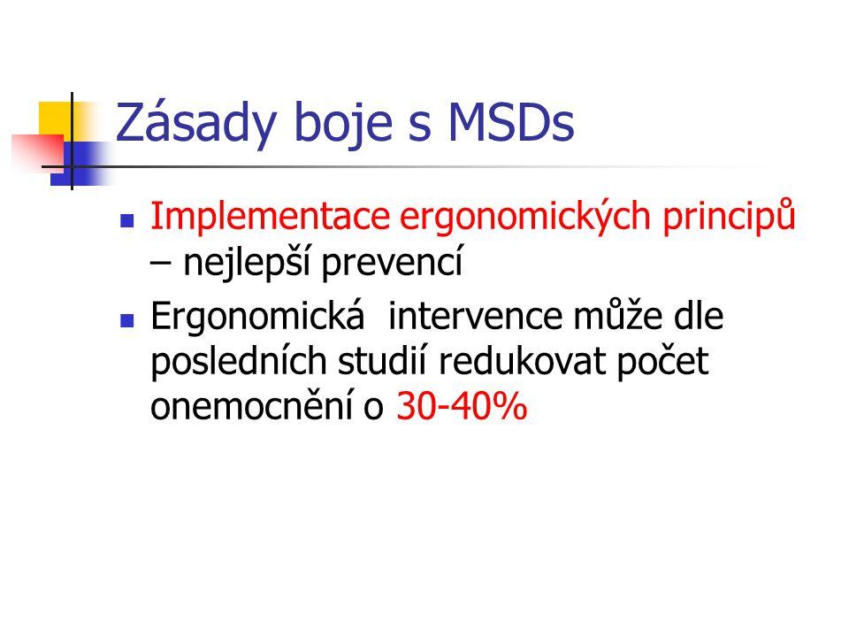 Zásady boje s MSDs Implementace ergonomických principů – nejlepší prevencí Ergonomická intervence může dle posledních studií redukovat počet onemocnění o 30-40%