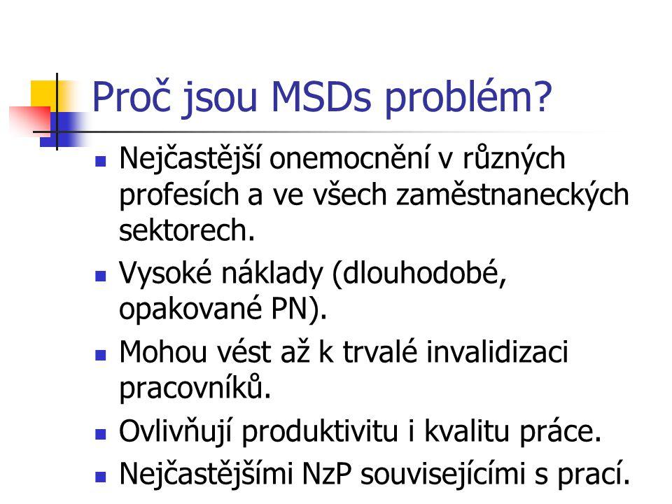 Proč jsou MSDs problém? Nejčastější onemocnění v různých profesích a ve všech zaměstnaneckých sektorech. Vysoké náklady (dlouhodobé, opakované PN). Mo