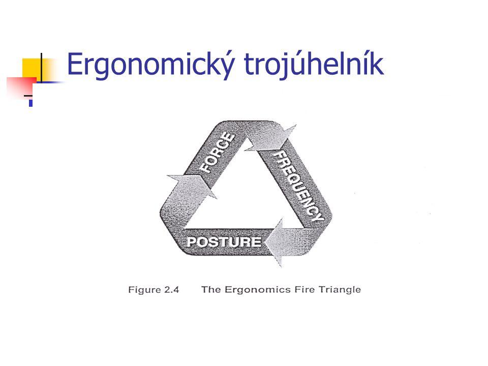 Ergonomický trojúhelník