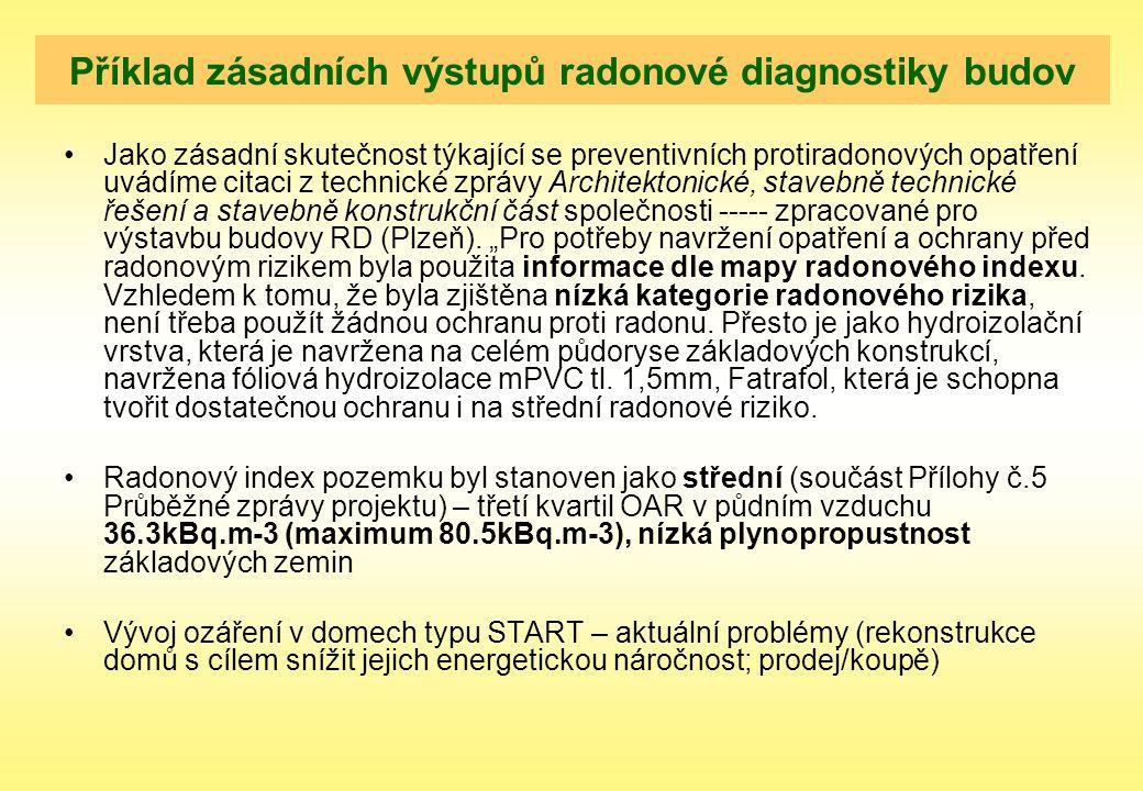 Příklad zásadních výstupů radonové diagnostiky budov Jako zásadní skutečnost týkající se preventivních protiradonových opatření uvádíme citaci z techn