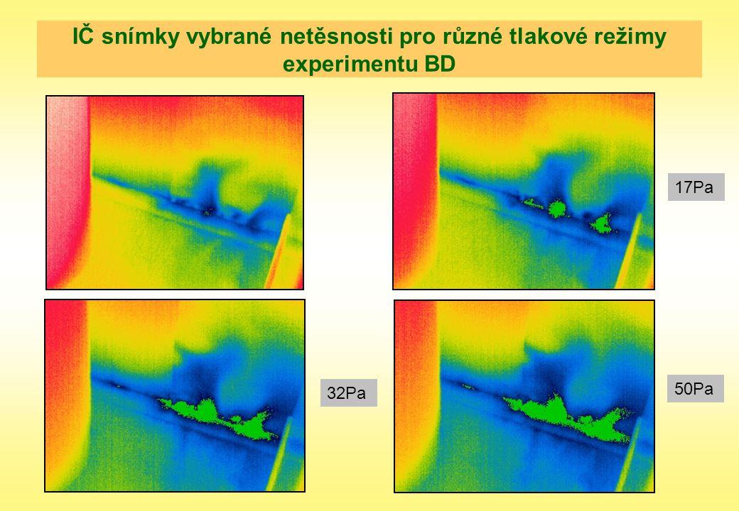 Přirozený stav 17Pa 32Pa 50Pa IČ snímky vybrané netěsnosti pro různé tlakové režimy experimentu BD