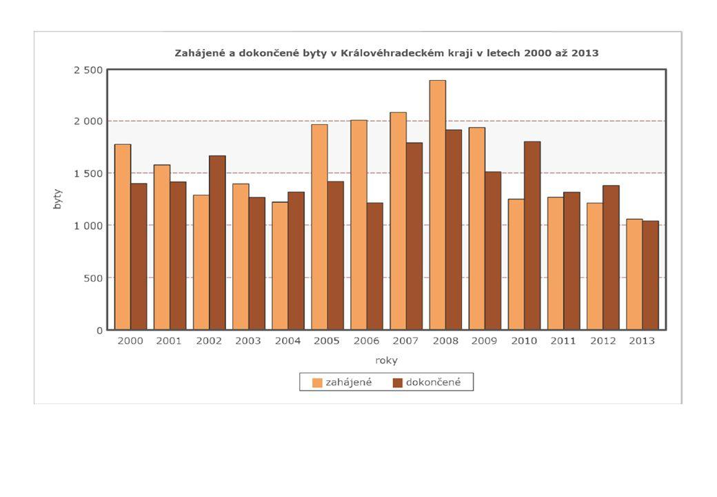 Požadavky na zajištění radiační ochrany s ohledem na měření objemové aktivity radonu a jeho krátkodobých produktů přeměny ve vnitřním ovzduší staveb Hodnocení úrovně ozáření osob - stanovení expozice radonu (krátkodobým produktům přeměny) - systém měřících metod a hodnotících postupů závislých na způsobu užívání objektu - stanovení dlouhodobých průměrných hodnot OAR v obytných místnostech stavby – integrální měřící metody (použití stopových detektorů) - standardní doba expozice detektorů – 1 rok (řádově měsíce; minimální doba expozice – 1 měsíc) - vliv individuálních uživatelských zvyklostí (pobytový režim, doba pobytu, počet uživatelů stavby, ventilační a topný režim, provoz ventilačních a vzduchotechnických zařízení – digestoře, klimatizační jednotky, čističky vzduchu apod.) Klasifikace budov z hlediska efektivity provedených protiradonových opatření (stávající stavby, novostavby) - hodnocení účinnosti opatření nezávisle na užívání objektu - krátkodobá stanovení průměrných hodnot OAR za definovaných podmínek měření (kontrola mechanismů přísunu radonu a ventilace objektu za účelem eliminace falešně negativních výsledků měření a s tím související chybné interpretace dat a celkového hodnocení objektu); definovaný rozsah dostatečného teplotního a tlakového gradientu - standardní doba expozice – týden (minimálně) Radonová diagnostika staveb - metody a postupy nezávislé na způsobu užívání stavby a klimatických podmínkách v době měření - charakteristika přísunových cest radonu do interiéru (kvalitativní a kvantitativní analýza) - hodnocení kvality kontaktních konstrukcí stavby - stanovení a hodnocení celkových infiltračních parametrů objektu (ELA)