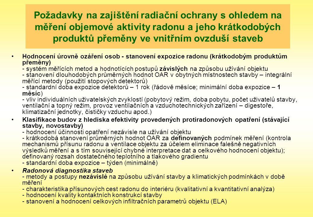 Požadavky na zajištění radiační ochrany s ohledem na měření objemové aktivity radonu a jeho krátkodobých produktů přeměny ve vnitřním ovzduší staveb H