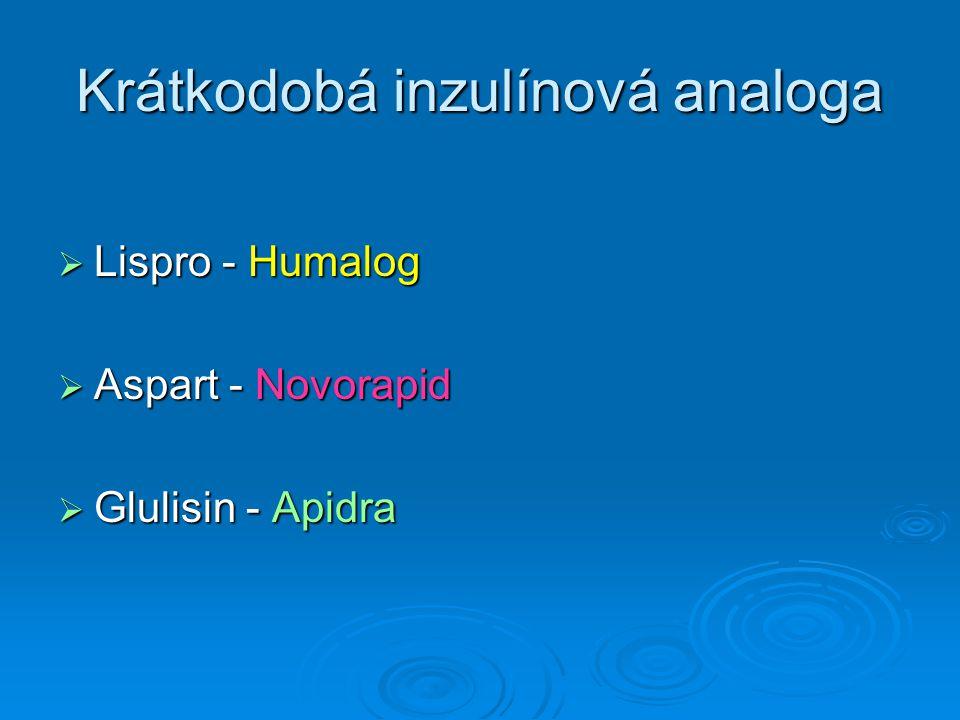 Krátkodobá inzulínová analoga  Lispro - Humalog  Aspart - Novorapid  Glulisin - Apidra