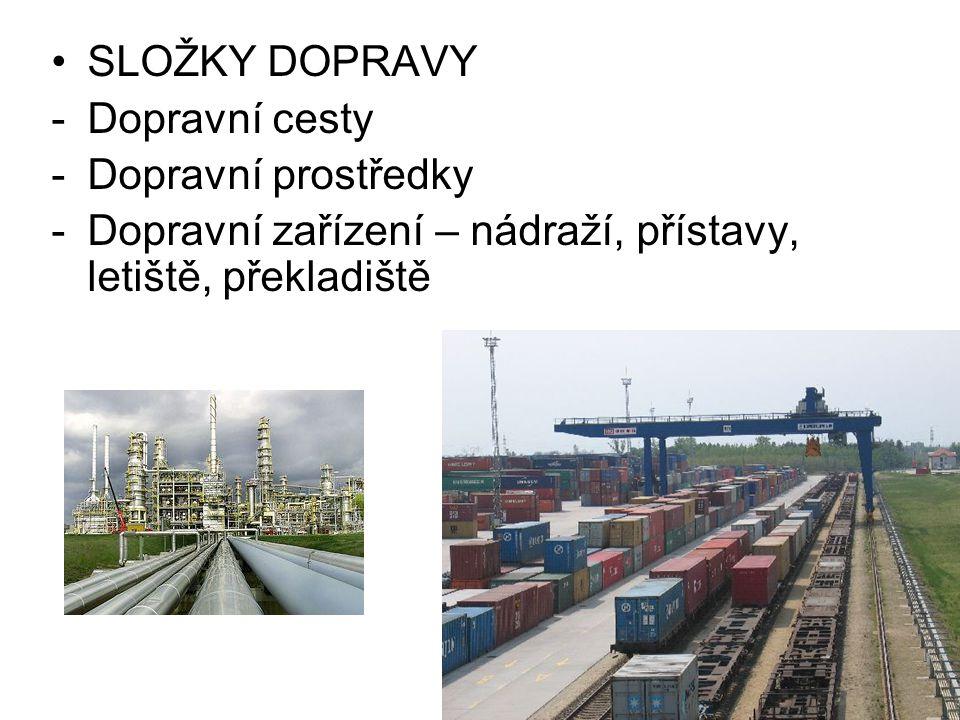 SLOŽKY DOPRAVY -Dopravní cesty -Dopravní prostředky -Dopravní zařízení – nádraží, přístavy, letiště, překladiště