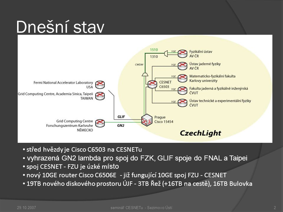 Dnešní stav 29.10.2007seminář CESNETu - Sezimovo Ústí2 střed hvězdy je Cisco C6503 na CESNETu vyhrazená GN2 lambda pro spoj do FZK, GLIF spoje do FNAL a Taipei spoj CESNET - FZU je úzké m ísto nový 10GE router Cisco C6506E - již fungující 10GE spoj FZU - CESNET 19TB nového diskového prostoru ÚJF - 3TB Řež (+16TB na cestě), 16TB Bulovka