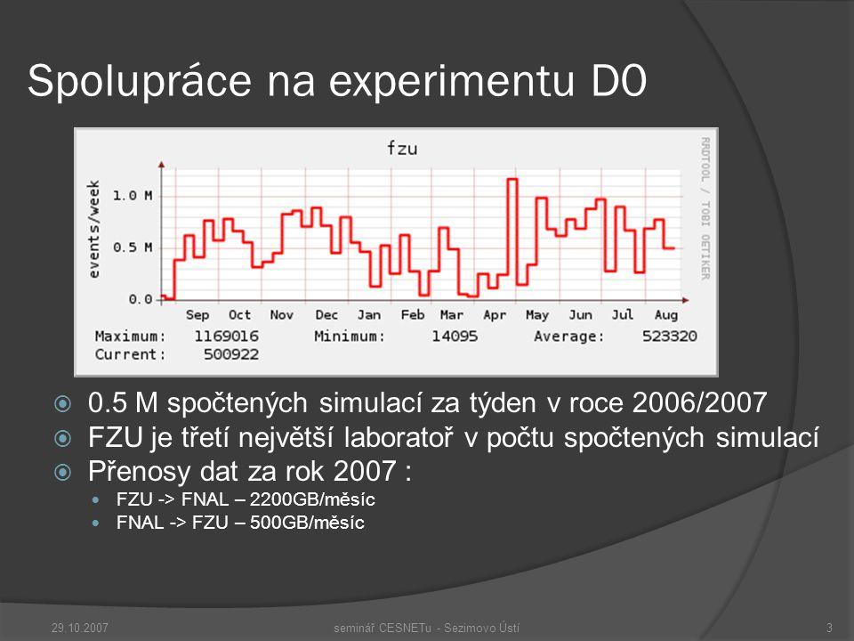 Spolupráce na experimentu D0  0.5 M spočtených simulací za týden v roce 2006/2007  FZU je třetí největší laboratoř v počtu spočtených simulací  Přenosy dat za rok 2007 : FZU -> FNAL – 2200GB/měsíc FNAL -> FZU – 500GB/měsíc 29.10.2007seminář CESNETu - Sezimovo Ústí3