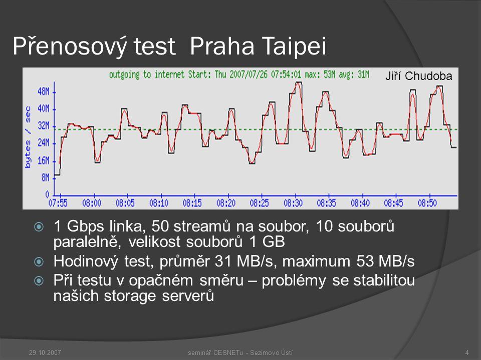 Přenosový test Praha Taipei  1 Gbps linka, 50 streamů na soubor, 10 souborů paralelně, velikost souborů 1 GB  Hodinový test, průměr 31 MB/s, maximum 53 MB/s  Při testu v opačném směru – problémy se stabilitou našich storage serverů 29.10.2007seminář CESNETu - Sezimovo Ústí4 Jiří Chudoba