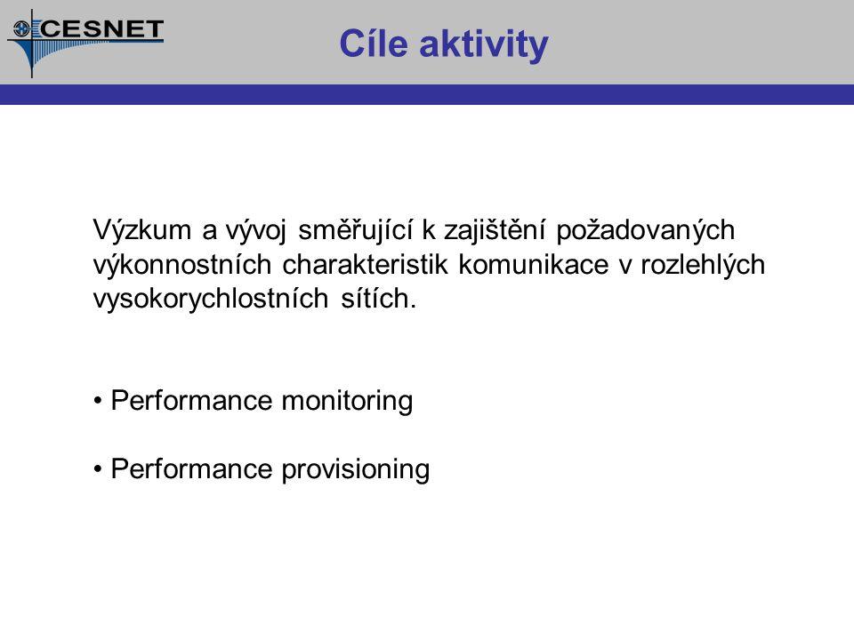 Performance monitoring - Pilotní systém pro performance monitoring kompatibilní s GN2 - ve spolupráci s JRA1 a SA3 GN2 (Antonín Král) - Experimentální dálkový přístup k testeru sítě, ve spolupráci s aktivitou Optické sítě a jejich rozvoj (Josef Vojtěch) - TCP monitoring and enhancement (Pavel Cimbál) - End-host monitoring - detekce úzkých míst v koncových stanicích (Michal Kraus)