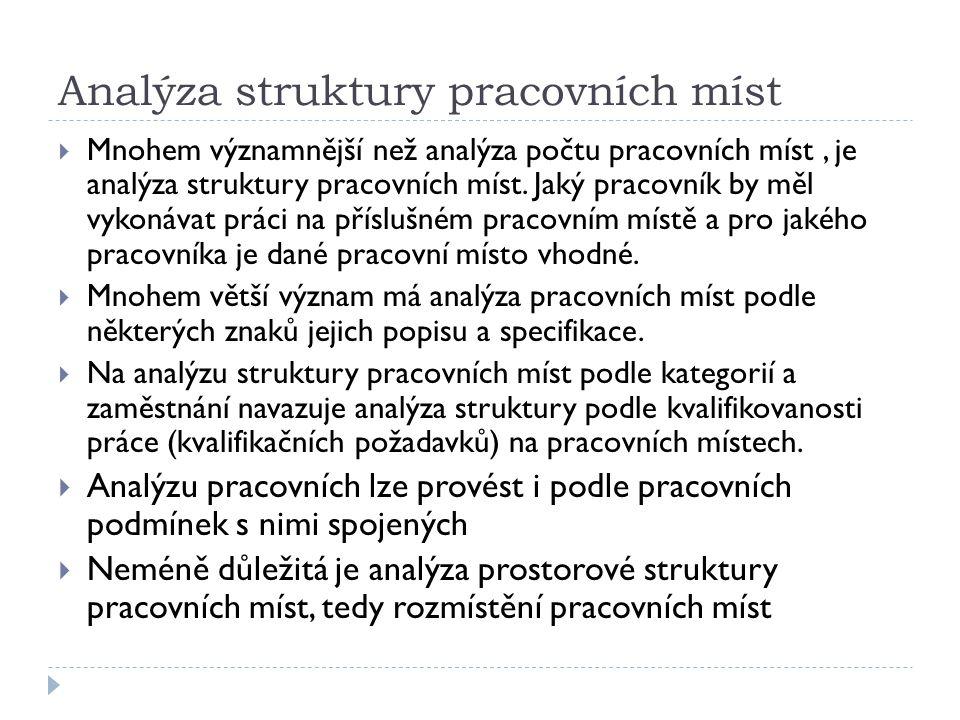 Analýza struktury pracovních míst  Mnohem významnější než analýza počtu pracovních míst, je analýza struktury pracovních míst. Jaký pracovník by měl