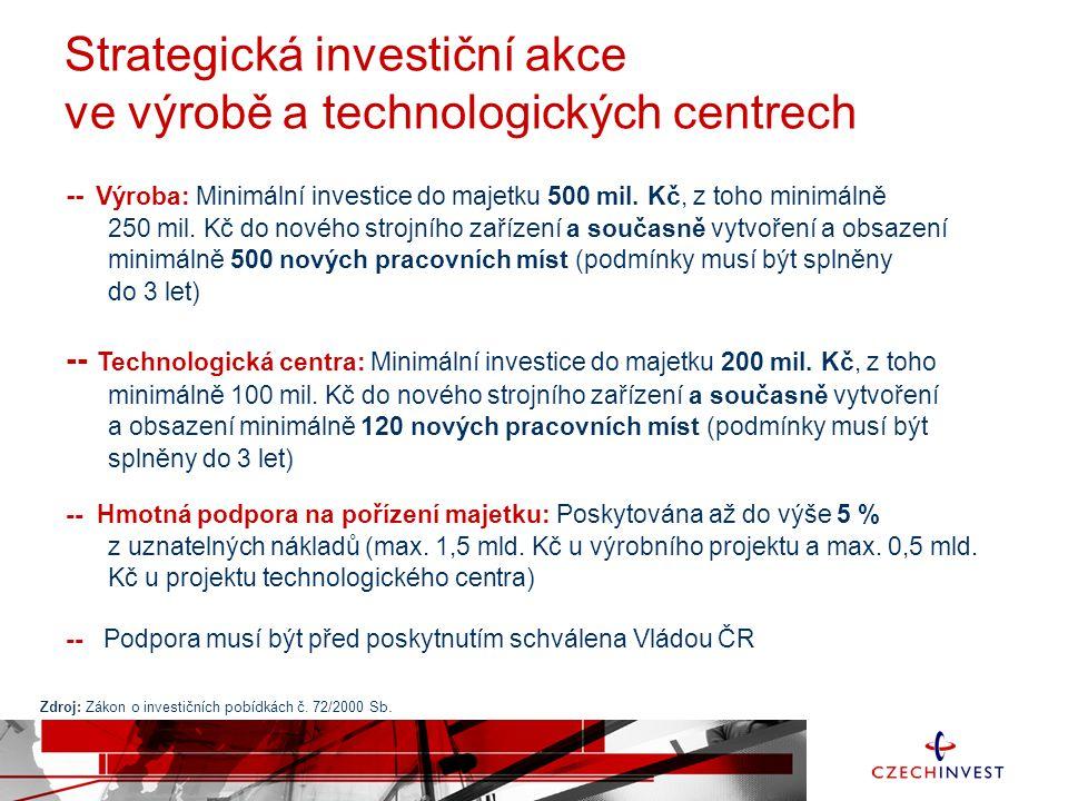 Strategická investiční akce ve výrobě a technologických centrech -- Výroba: Minimální investice do majetku 500 mil.