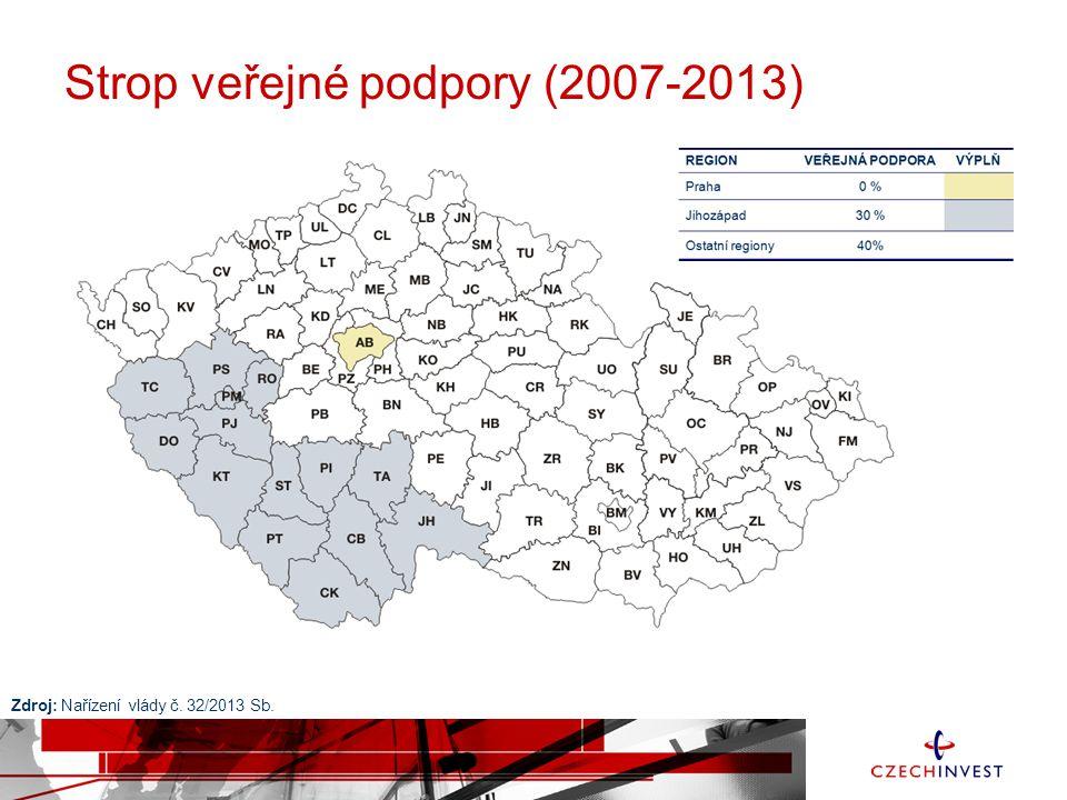 Zdroj: Nařízení vlády č. 32/2013 Sb. Strop veřejné podpory (2007-2013)