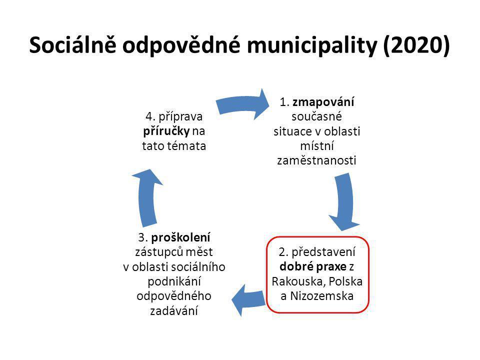 Rakousko Sociálně ekonomické podniky (SÖB) Nabízí přechodná pracovní místa pro dlouhodobě nezaměstnané Omezení na 6-12 měsíců Obsáhlé poradenství, školení a zacílené rekvalifikace Minimálně 20 % nákladů musí vydělat vlastními silami Blízkost ke komerčním podnikům, ale také dostatečně chráněné pracovní prostředí Cílem je: vrátit dlouhodobě nezaměstnané na běžný pracovní trh