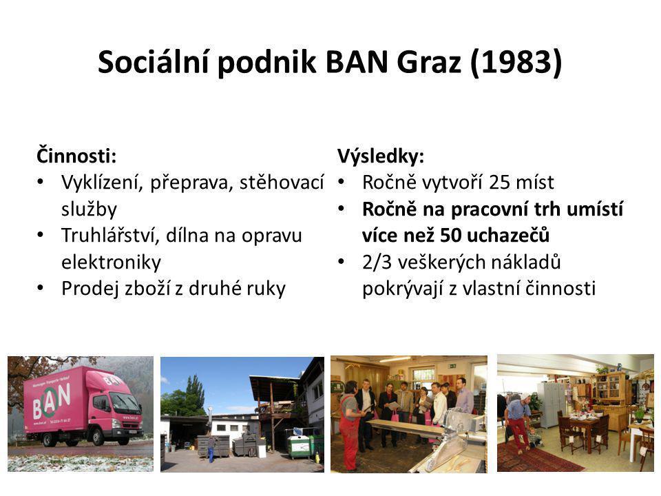 Sociální podnik BAN Graz (1983) Činnosti: Vyklízení, přeprava, stěhovací služby Truhlářství, dílna na opravu elektroniky Prodej zboží z druhé ruky Výsledky: Ročně vytvoří 25 míst Ročně na pracovní trh umístí více než 50 uchazečů 2/3 veškerých nákladů pokrývají z vlastní činnosti