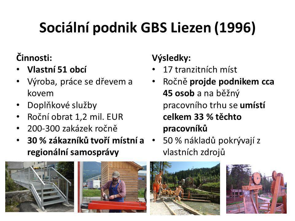 Sociální podnik GBS Liezen (1996) Činnosti: Vlastní 51 obcí Výroba, práce se dřevem a kovem Doplňkové služby Roční obrat 1,2 mil.