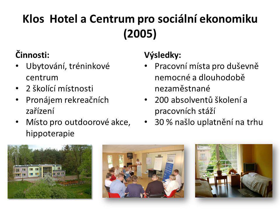 Klos Hotel a Centrum pro sociální ekonomiku (2005) Činnosti: Ubytování, tréninkové centrum 2 školící místnosti Pronájem rekreačních zařízení Místo pro outdoorové akce, hippoterapie Výsledky: Pracovní místa pro duševně nemocné a dlouhodobě nezaměstnané 200 absolventů školení a pracovních stáží 30 % našlo uplatnění na trhu