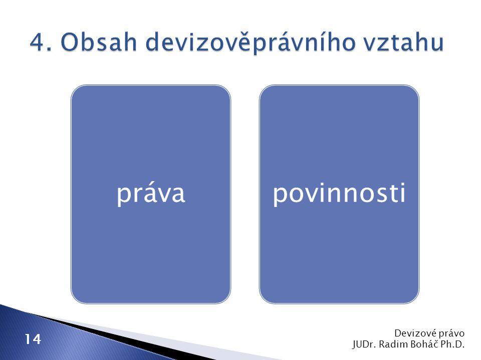 Devizové právo JUDr. Radim Boháč Ph.D. 14 práva povinnosti