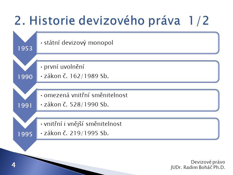 Devizové právo JUDr. Radim Boháč Ph.D. 4 1953 státní devizový monopol 1990 první uvolnění zákon č. 162/1989 Sb. 1991 omezená vnitřní směnitelnost záko