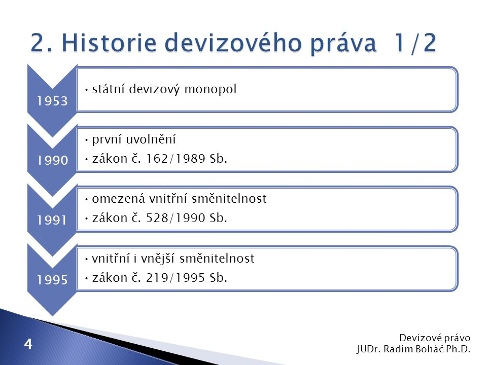 I.Práva tuzemců II. Práva cizozemců III. Povinnosti tuzemců IV.