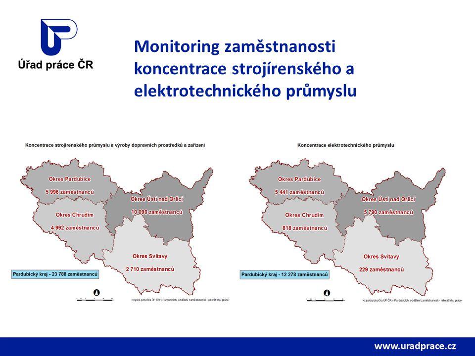 Monitoring zaměstnanosti koncentrace strojírenského a elektrotechnického průmyslu
