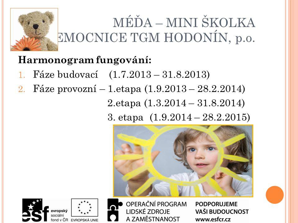 MÉĎA – MINI ŠKOLKA NEMOCNICE TGM HODONÍN, p.o.Harmonogram fungování: 1.