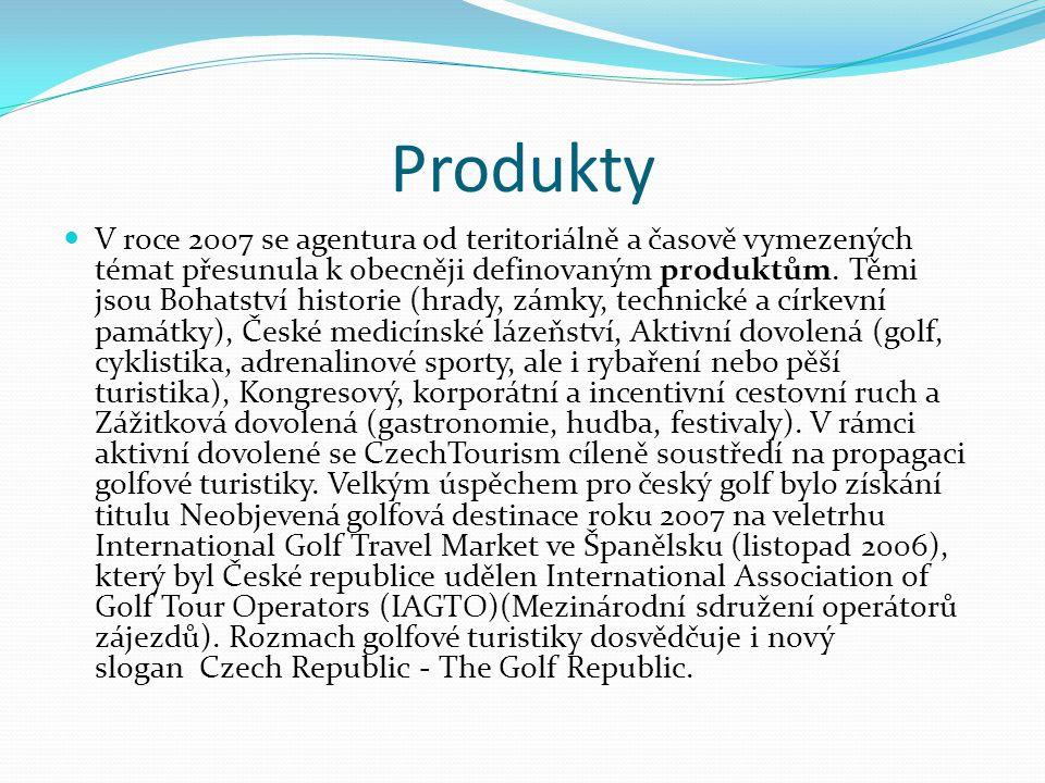 Produkty V roce 2007 se agentura od teritoriálně a časově vymezených témat přesunula k obecněji definovaným produktům. Těmi jsou Bohatství historie (h