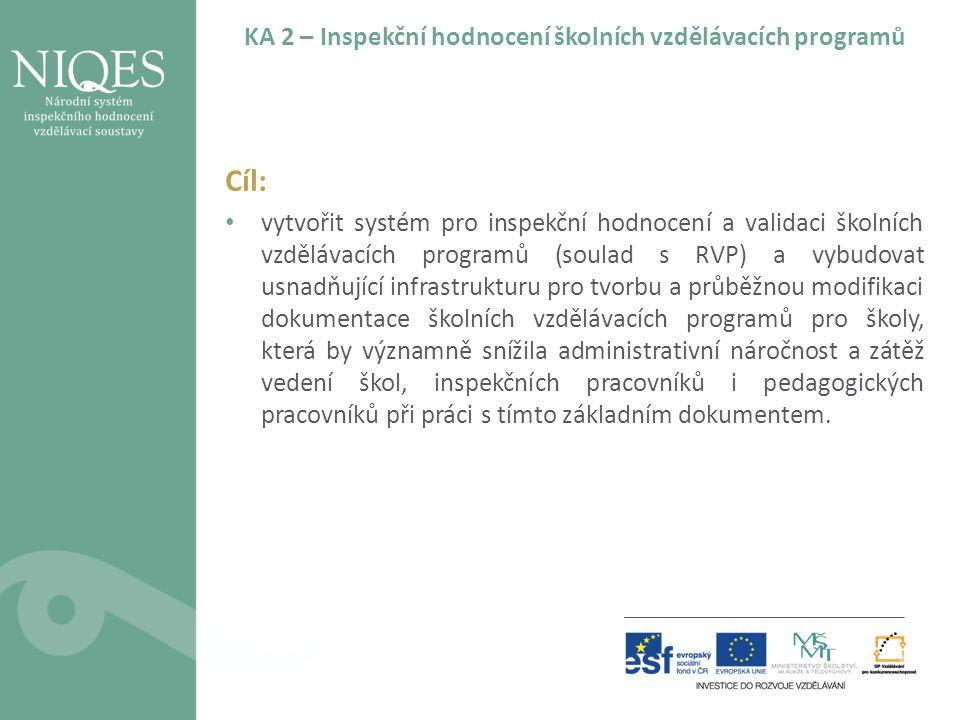 KA 2 – Inspekční hodnocení školních vzdělávacích programů Cíl: vytvořit systém pro inspekční hodnocení a validaci školních vzdělávacích programů (soul