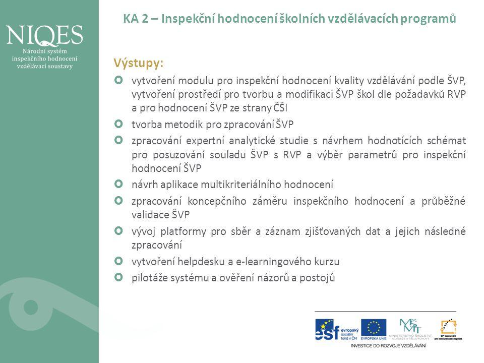 KA 2 – Inspekční hodnocení školních vzdělávacích programů Výstupy:  vytvoření modulu pro inspekční hodnocení kvality vzdělávání podle ŠVP, vytvoření