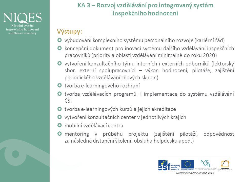 KA 3 – Rozvoj vzdělávání pro integrovaný systém inspekčního hodnocení Výstupy:  vybudování komplexního systému personálního rozvoje (kariérní řád) 