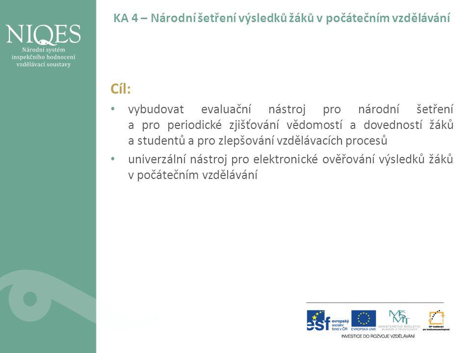 KA 4 – Národní šetření výsledků žáků v počátečním vzdělávání Cíl: vybudovat evaluační nástroj pro národní šetření a pro periodické zjišťování vědomost