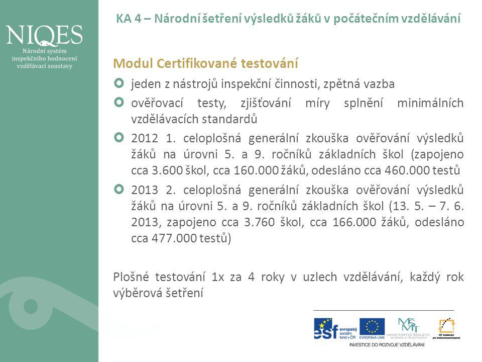 KA 4 – Národní šetření výsledků žáků v počátečním vzdělávání Modul Certifikované testování  jeden z nástrojů inspekční činnosti, zpětná vazba  ověřo